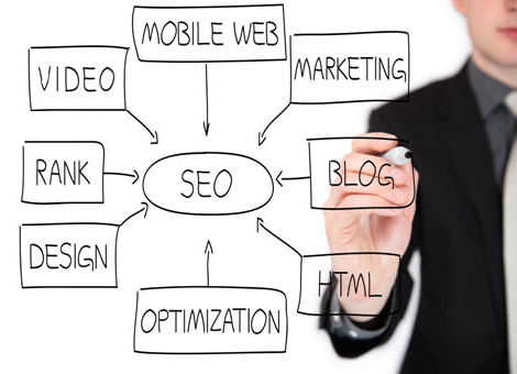 website ranking - seo services